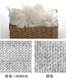 スーツ生地の代表・ウール(羊)梳毛糸と紡毛糸