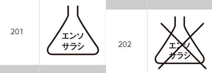 塩素系漂白剤マーク