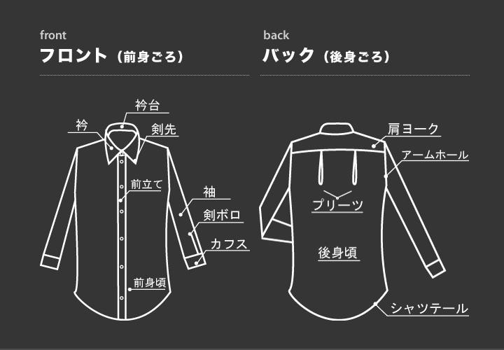ワイシャツのフロント(前身頃)バッグ(後身頃)